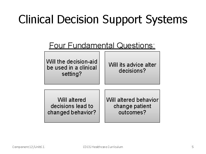 Clinical Decision Support Systems Four Fundamental Questions: Component 12/Unit 6. 1 Will the decision-aid
