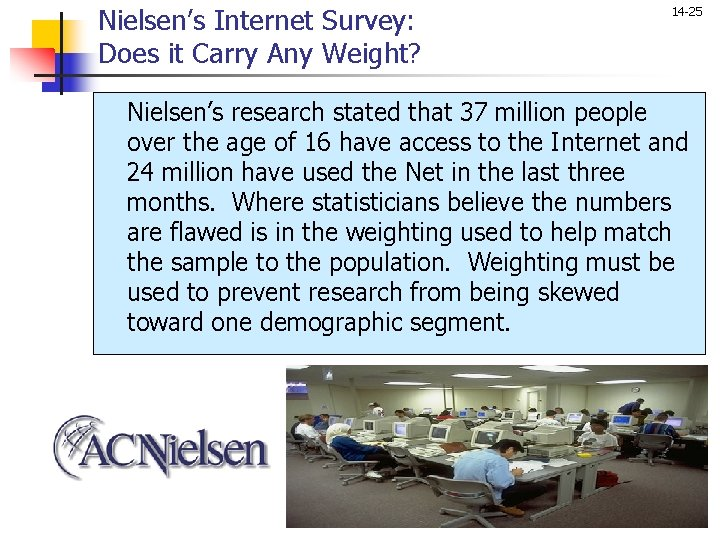 Nielsen's Internet Survey: Does it Carry Any Weight? 14 -25 Nielsen's research stated that