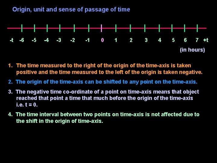 Origin, unit and sense of passage of time -t -6 -5 -4 -3 -2