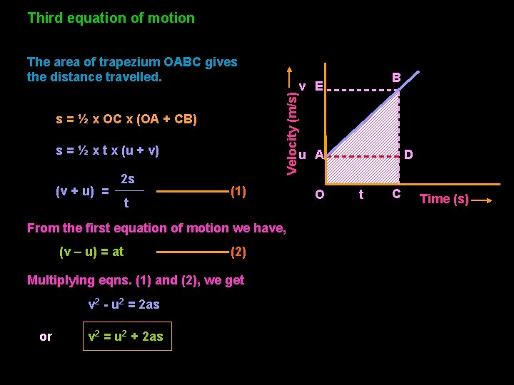 Third equation of motion s = ½ x OC x (OA + CB) s