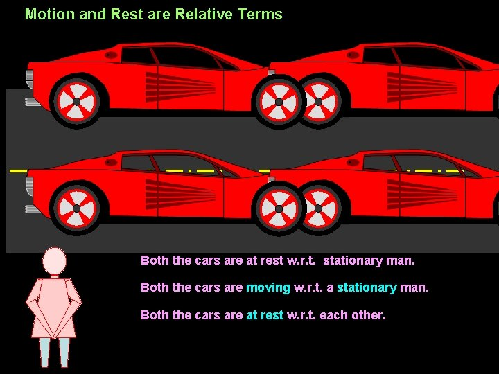 Motion and Rest are Relative Terms Both the cars are at rest w. r.