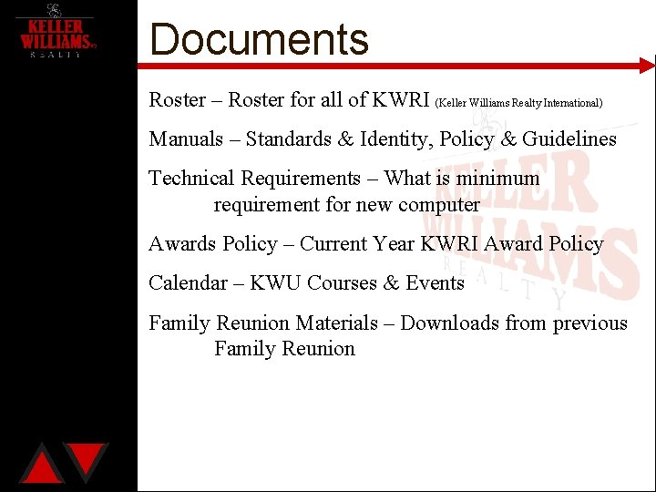 Documents Roster – Roster for all of KWRI (Keller Williams Realty International) Manuals –