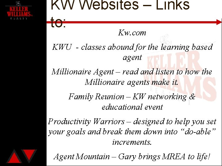 KW Websites – Links to: Kw. com KWU - classes abound for the learning