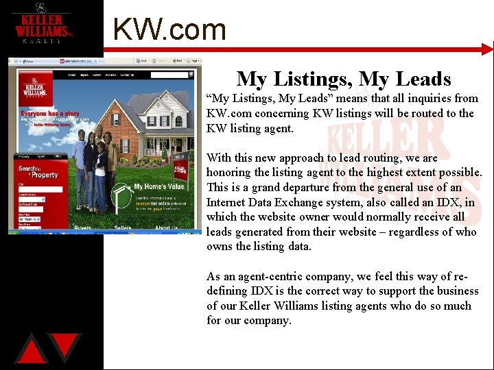 """KW. com My Listings, My Leads """"My Listings, My Leads"""" means that all inquiries"""