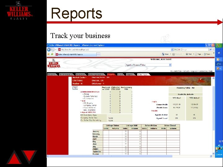 Reports Track your business