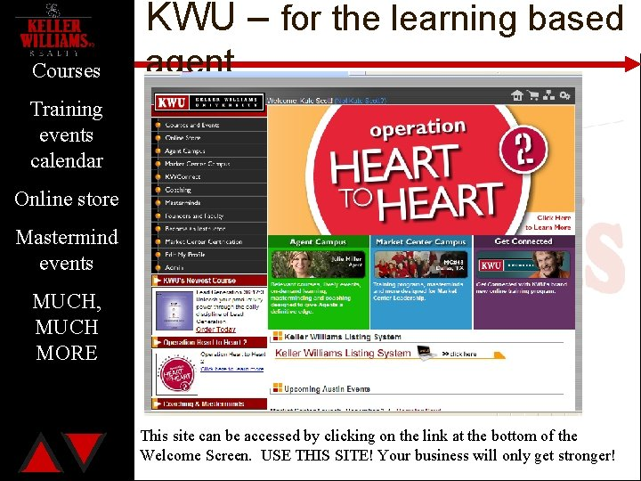 KWU – for the learning based Courses agent Training events calendar Online store Mastermind