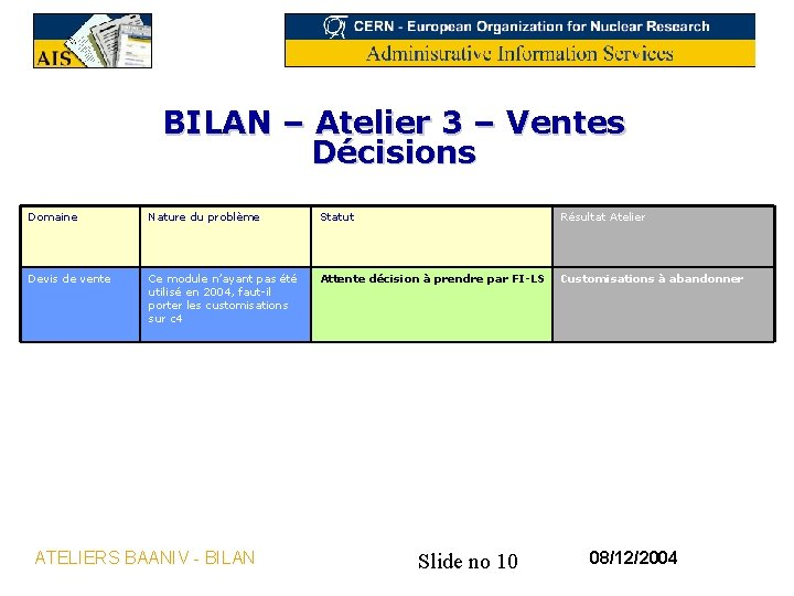 BILAN – Atelier 3 – Ventes Décisions Domaine Nature du problème Statut Résultat Atelier