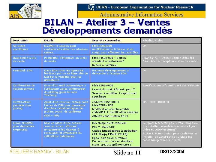 BILAN – Atelier 3 – Ventes Développements demandés Description Détails Sessions concernées Résultat Atelier