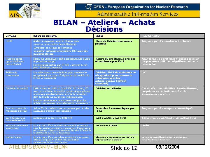 BILAN – Atelier 4 – Achats Décisions Domaine Nature du problème Statut Résultat Atelier