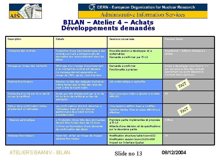 BILAN – Atelier 4 – Achats Développements demandés Description Détails Sessions concernées Résultat Atelier