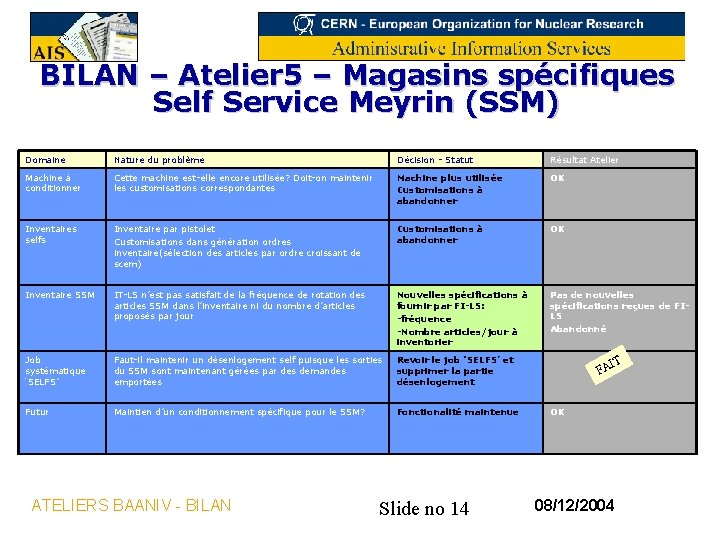 BILAN – Atelier 5 – Magasins spécifiques Self Service Meyrin (SSM) Domaine Nature du
