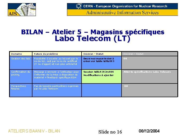 BILAN – Atelier 5 – Magasins spécifiques Labo Telecom (LT) Domaine Nature du problème