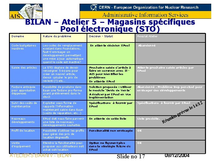 BILAN – Atelier 5 – Magasins spécifiques Pool électronique (STO) Domaine Nature du problème