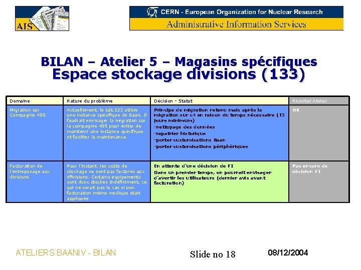 BILAN – Atelier 5 – Magasins spécifiques Espace stockage divisions (133) Domaine Nature du