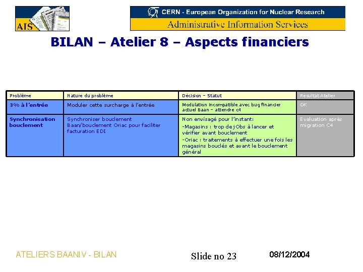 BILAN – Atelier 8 – Aspects financiers Problème Nature du problème Décision – Statut