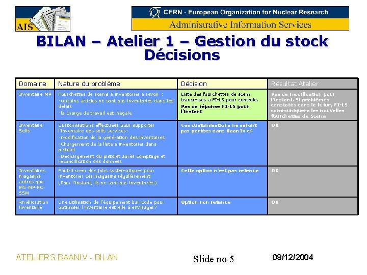 BILAN – Atelier 1 – Gestion du stock Décisions Domaine Nature du problème Décision