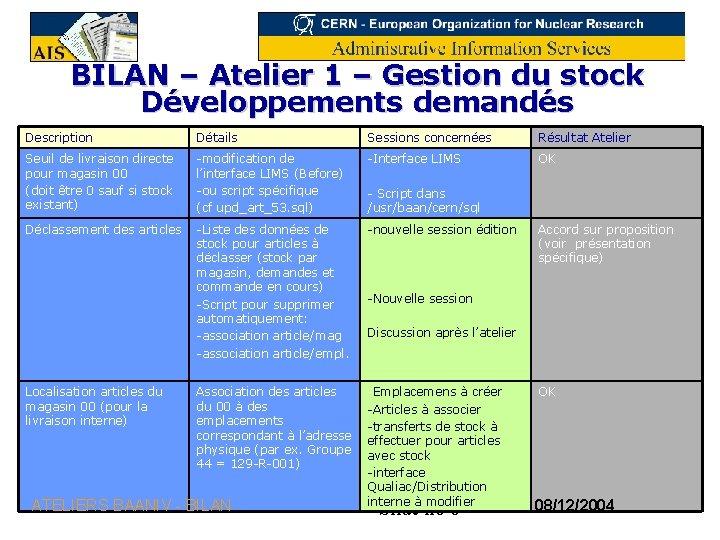 BILAN – Atelier 1 – Gestion du stock Développements demandés Description Détails Sessions concernées