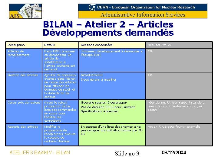 BILAN – Atelier 2 – Articles Développements demandés Description Détails Sessions concernées Résultat Atelier