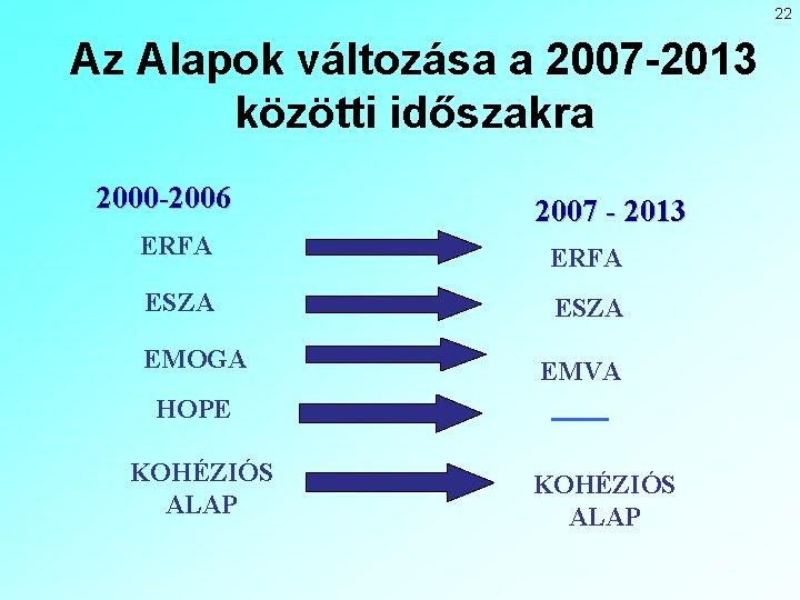 22 Az Alapok változása a 2007 -2013 közötti időszakra 2000 -2006 2007 - 2013