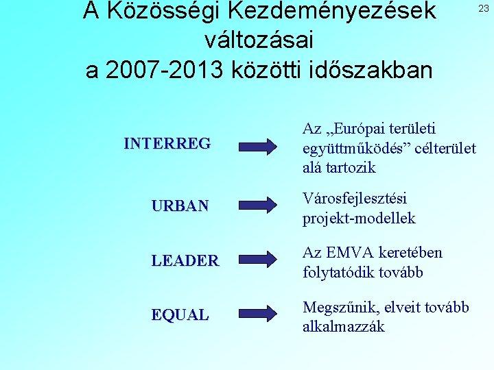 """A Közösségi Kezdeményezések változásai a 2007 -2013 közötti időszakban INTERREG Az """"Európai területi együttműködés"""""""
