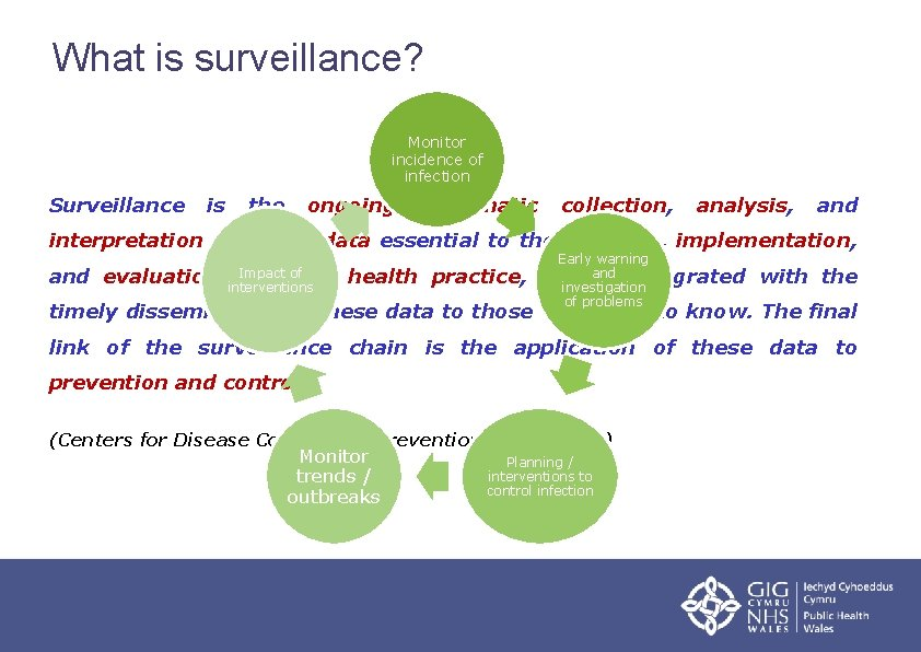 What is surveillance? Monitor incidence of infection Surveillance is the ongoing systematic collection, analysis,