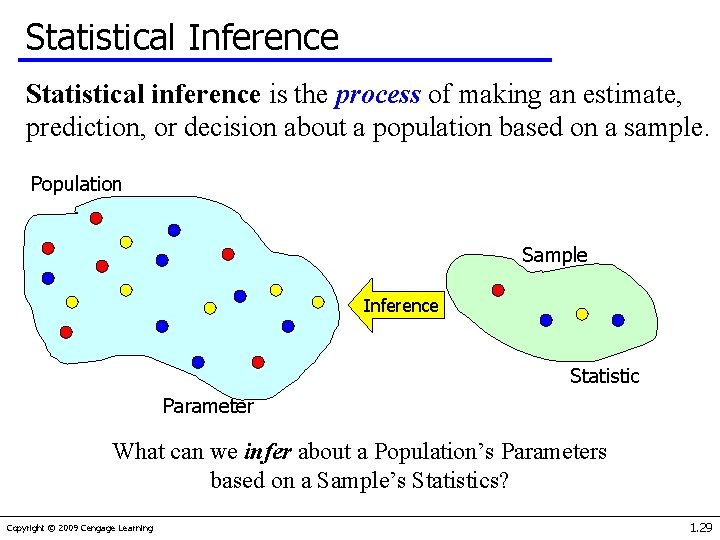 Statistical Inference Statistical inference is the process of making an estimate, prediction, or decision