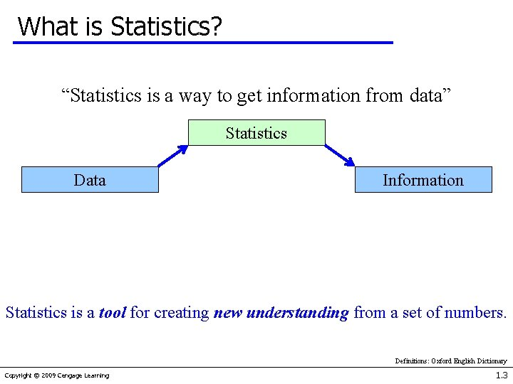 """What is Statistics? """"Statistics is a way to get information from data"""" Statistics Data"""