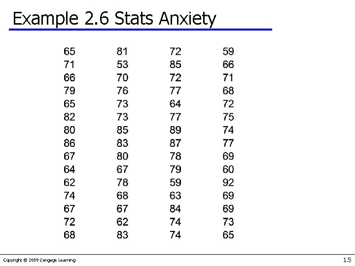 Example 2. 6 Stats Anxiety Copyright © 2009 Cengage Learning 1. 5