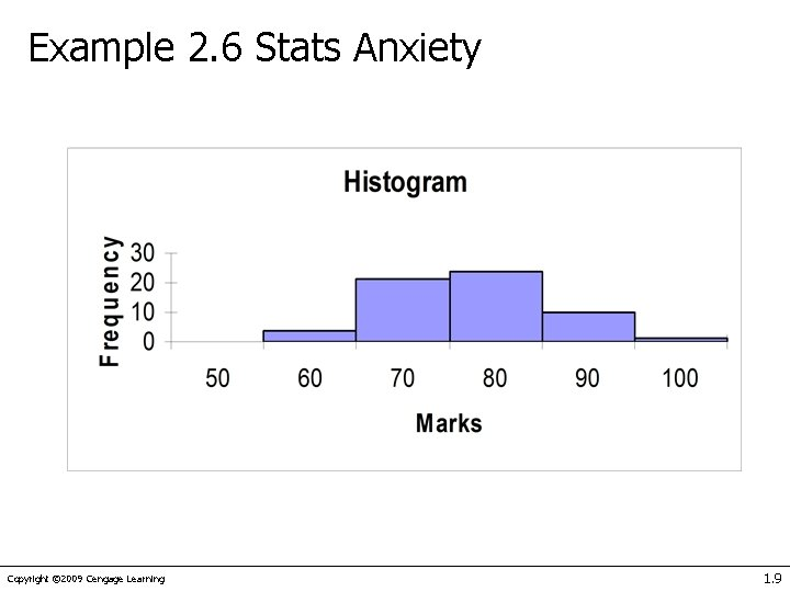 Example 2. 6 Stats Anxiety Copyright © 2009 Cengage Learning 1. 9