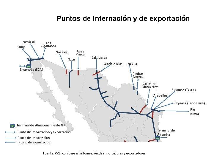 Puntos de internación y de exportación Mexicali Otay Los Algodones Agua Prieta Nogales Naco