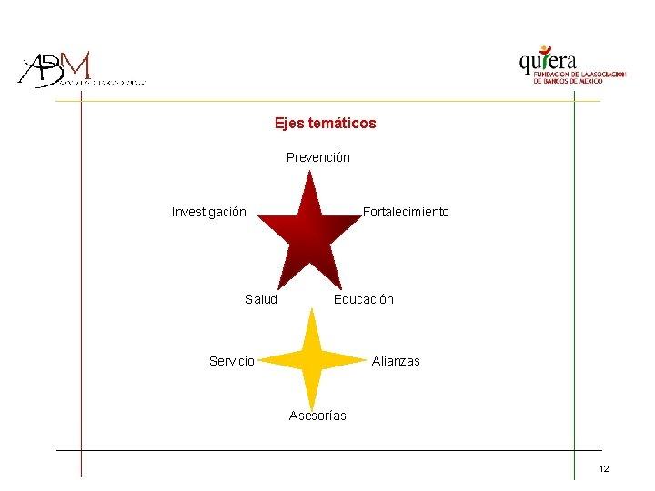 Ejes temáticos Prevención Investigación Salud Fortalecimiento Educación Servicio Alianzas Asesorías 12