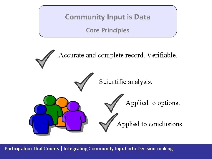 Community Input is Data Core Principles Accurate and complete record. Verifiable. Scientific analysis. Applied