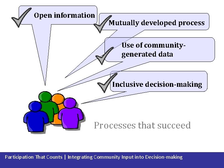 Open information Mutually developed process Use of communitygenerated data Inclusive decision-making Processes that succeed
