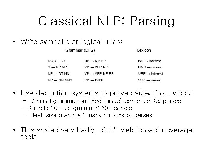 Classical NLP: Parsing • Write symbolic or logical rules: • Use deduction systems to