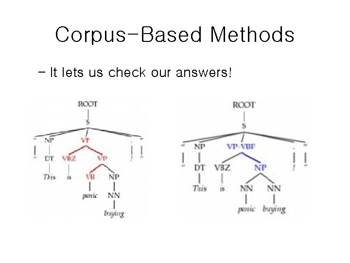 Corpus-Based Methods – It lets us check our answers!
