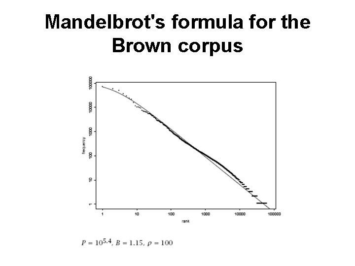 Mandelbrot's formula for the Brown corpus