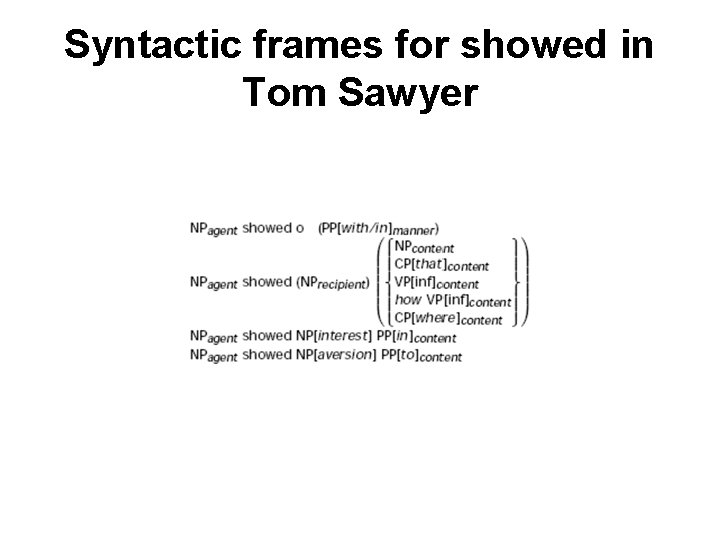 Syntactic frames for showed in Tom Sawyer