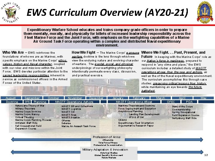 EWS Curriculum Overview (AY 20 -21) Expeditionary Warfare School educates and trains company grade