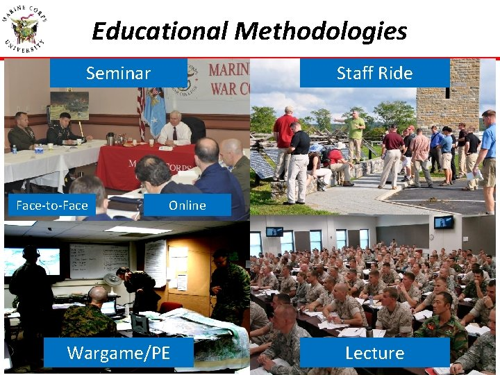 Educational Methodologies Seminar Face-to-Face Staff Ride Online Wargame/PE Lecture 8