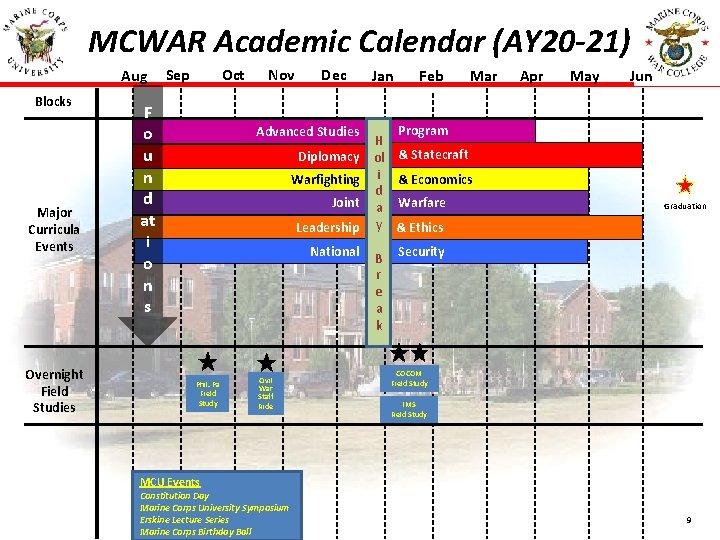 MCWAR Academic Calendar (AY 20 -21) Aug Blocks Major Curricula Events Overnight Field Studies