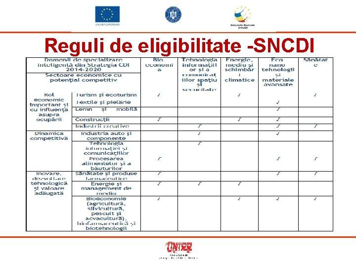 Reguli de eligibilitate -SNCDI