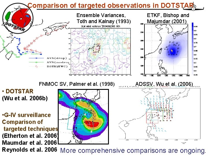 Comparison of targeted observations in DOTSTAR Ensemble Variances, Toth and Kalnay (1993) FNMOC SV,
