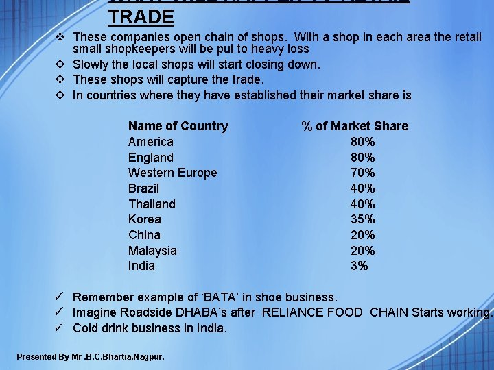 WHAT WILL HAPPEN TO RETAIL TRADE v These companies open chain of shops. With