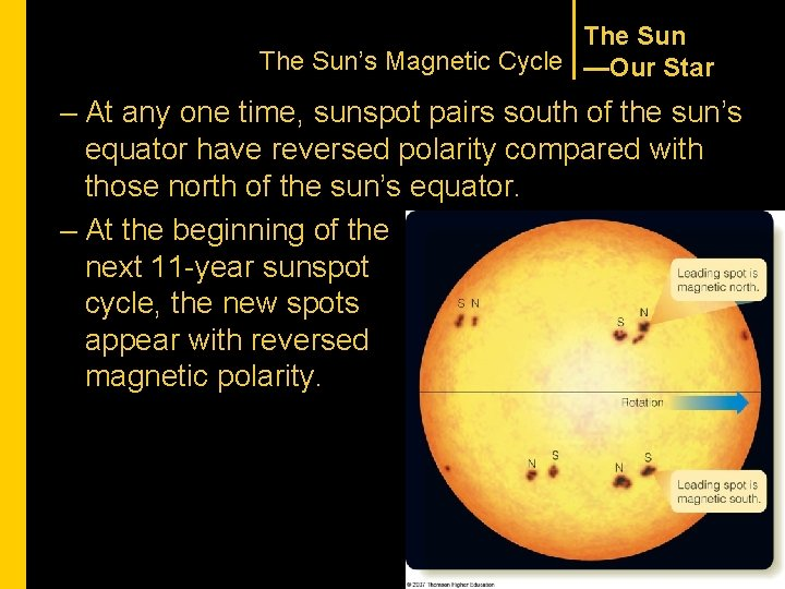 The Sun's Magnetic Cycle —Our Star – At any one time, sunspot pairs south