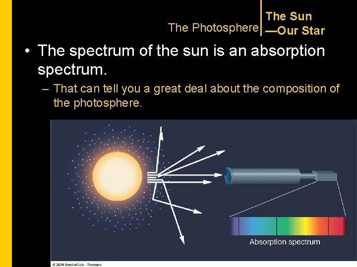 The Sun The Photosphere —Our Star • The spectrum of the sun is an