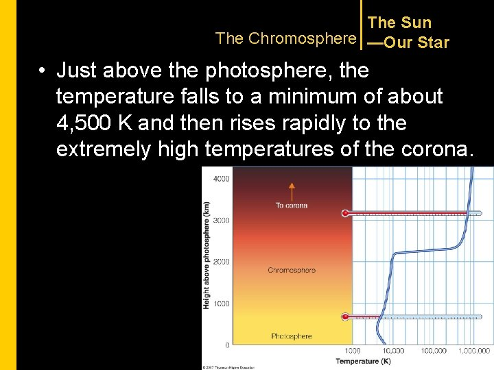 The Sun The Chromosphere —Our Star • Just above the photosphere, the temperature falls