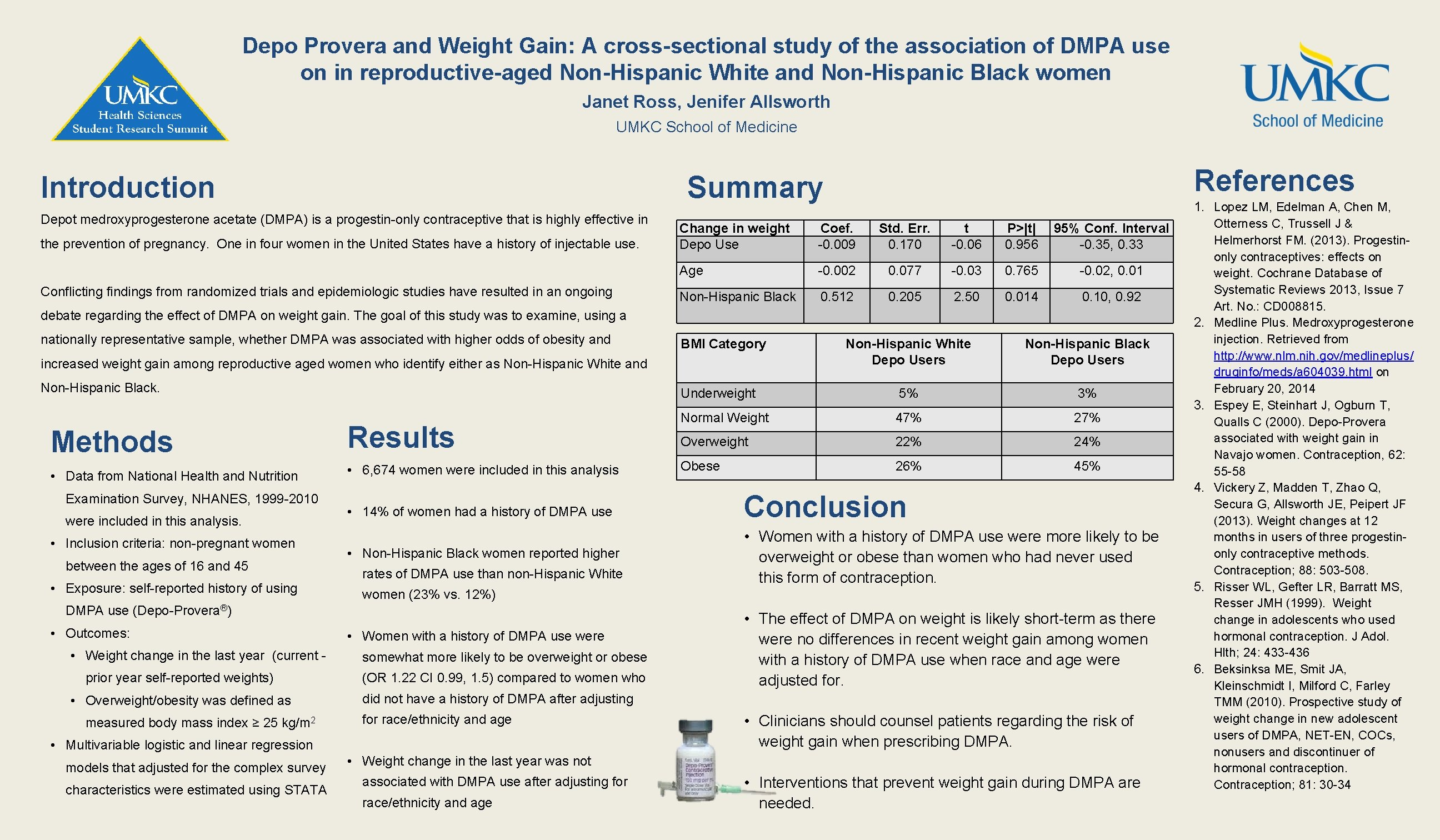 Depo Provera and Weight Gain: A cross-sectional study of the association of DMPA use