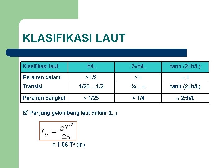 KLASIFIKASI LAUT Klasifikasi laut h/L 2 h/L tanh (2 h/L) Perairan dalam >1/2 >
