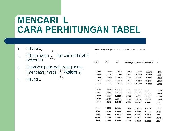 MENCARI L CARA PERHITUNGAN TABEL 1. Hitung Lo 2. Hitung harga (kolom 1) 3.