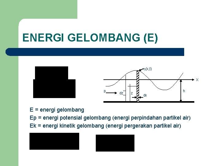 ENERGI GELOMBANG (E) (x, t) X p dz z h dx E = energi
